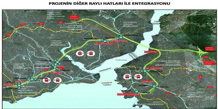 3 Katlı İstanbul Tüneli nasıl olacak? -16
