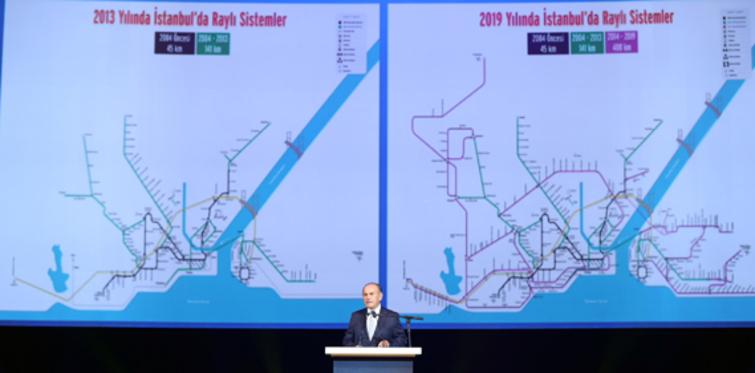 Topbaş, ulaşım projelerini açıkladı