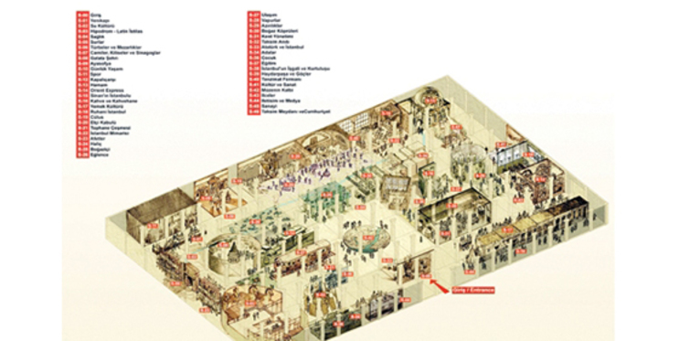 İstanbul Topkapı'ya kent müzesi geliyor