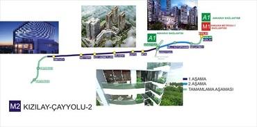 Kızılay Çayyolu metro güzergahı ve konut projeleri