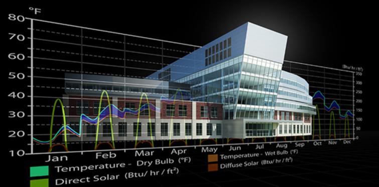 Penta Teknoloji 3.Yeşil Binalar Zirvesi'nde!
