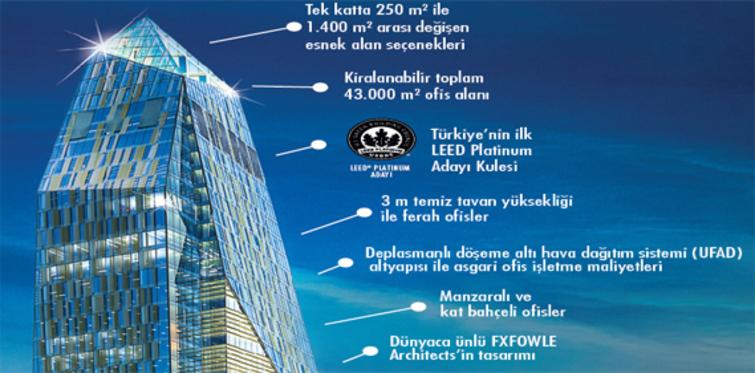 Rönesans Tower ile A Plus ofis dönemi başlıyor!