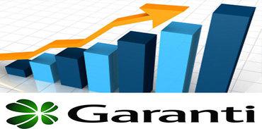 Garanti'nin aktif büyüklüğü açıklandı!