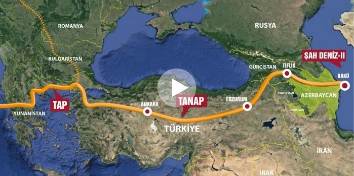 Azerbaycan doğalgaz anlaşması