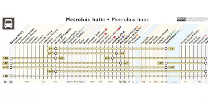 Metrobüs durakları 34bz