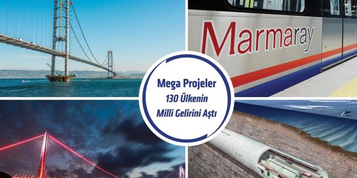 Mega projelerin aktif büyüklüğü 130 ülkenin gelirini aştı