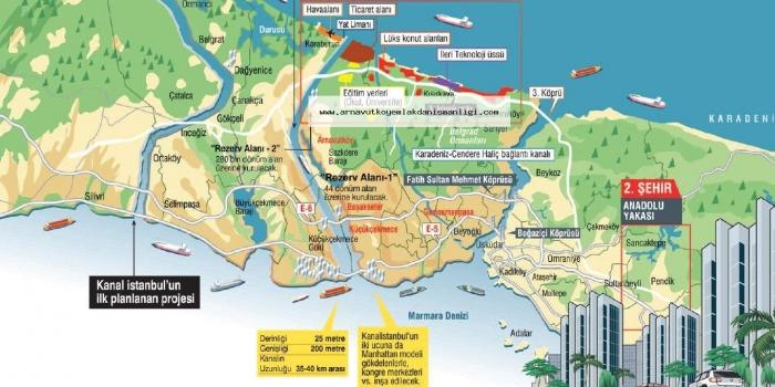 Kanal İstanbul'un güzergahı hayali, fiyat baskısı gerçek