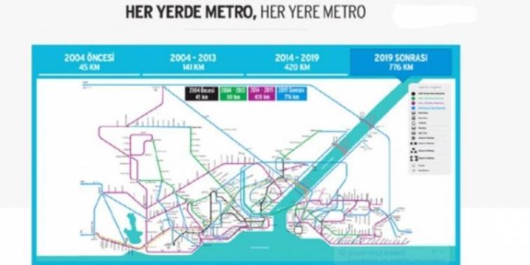 İstanbul metrosu hatları ve güzergahları