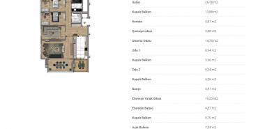 Avangart İstanbul Kat ve Daire Plan Resimleri-15